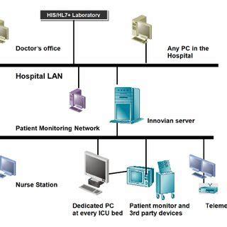 Human Computer Interaction - Massachusetts Institute of