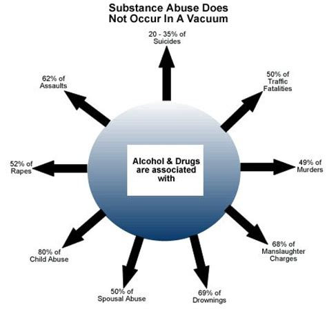 What Are the Problems & Effects of Alcoholism on Families